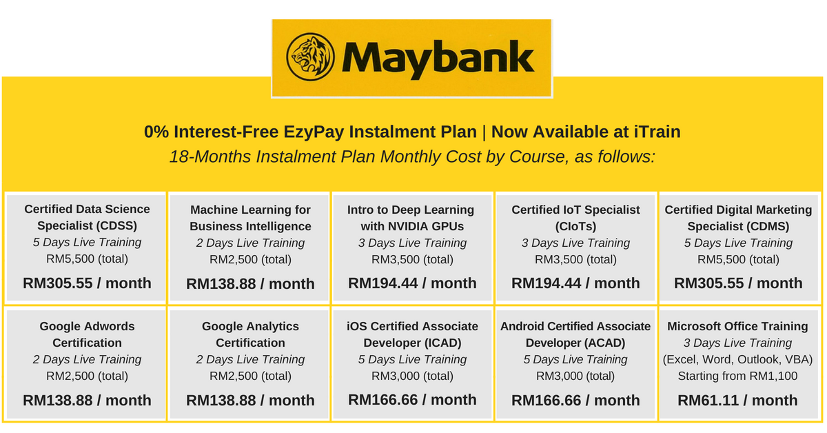 iTrain Maybank Instalment Plan Monthly Cost